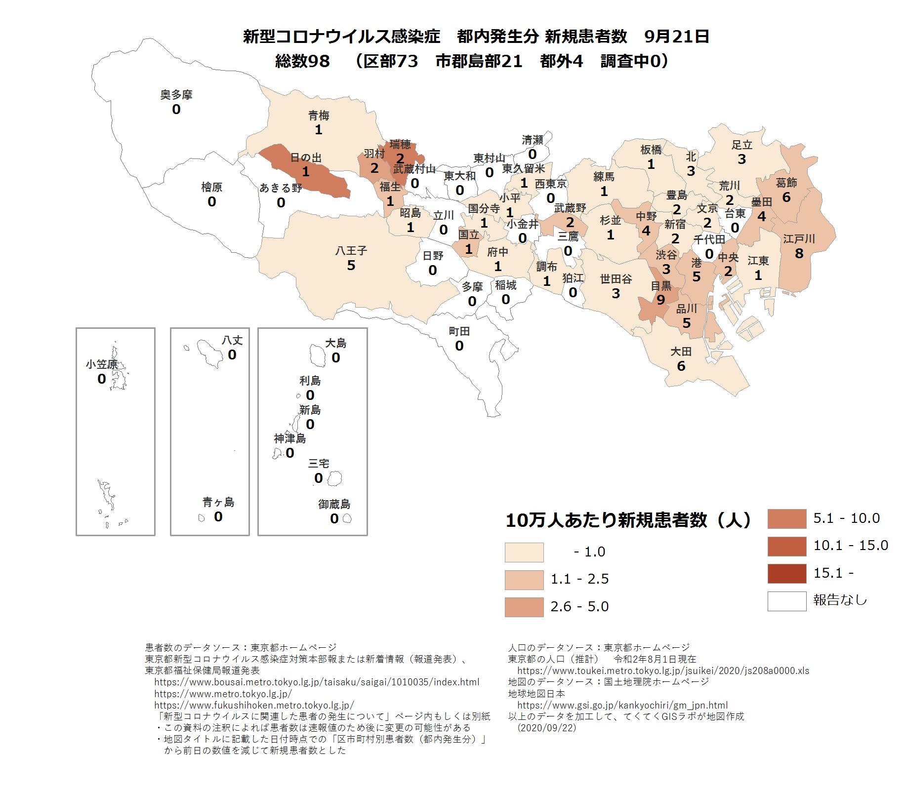 市区町村ごと新規患者数9月21日東京