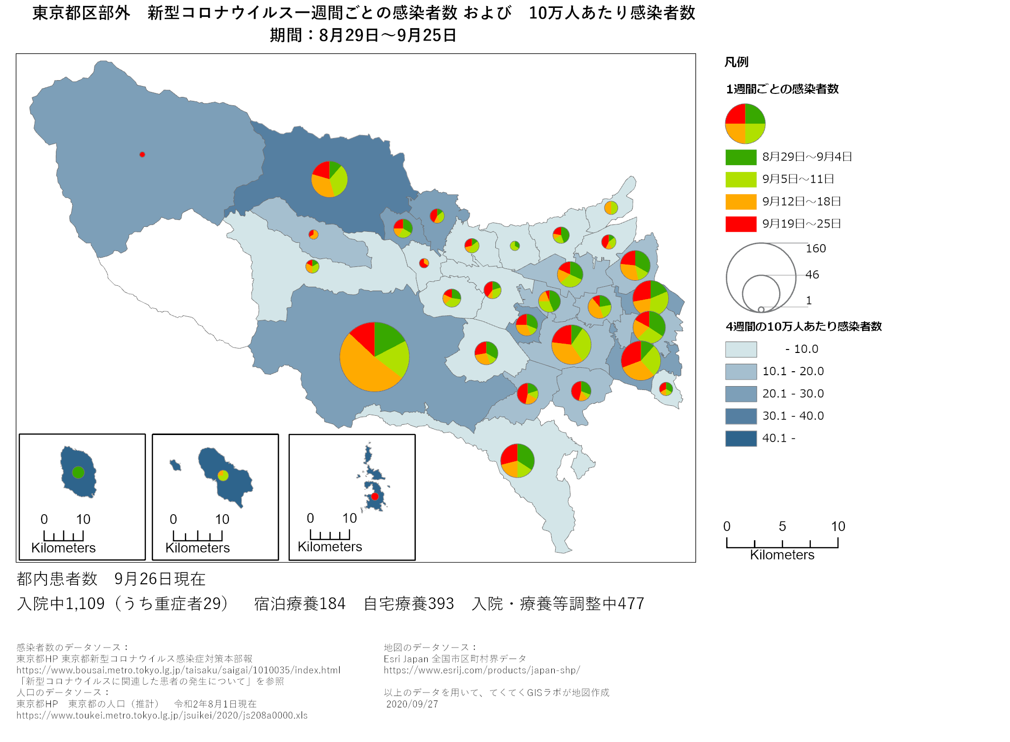 1週間ごと感染者数、東京都、8月29日〜9月25日