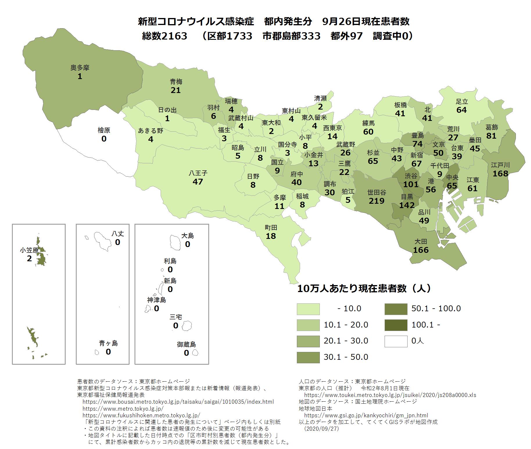 現在患者数、東京、9月26日
