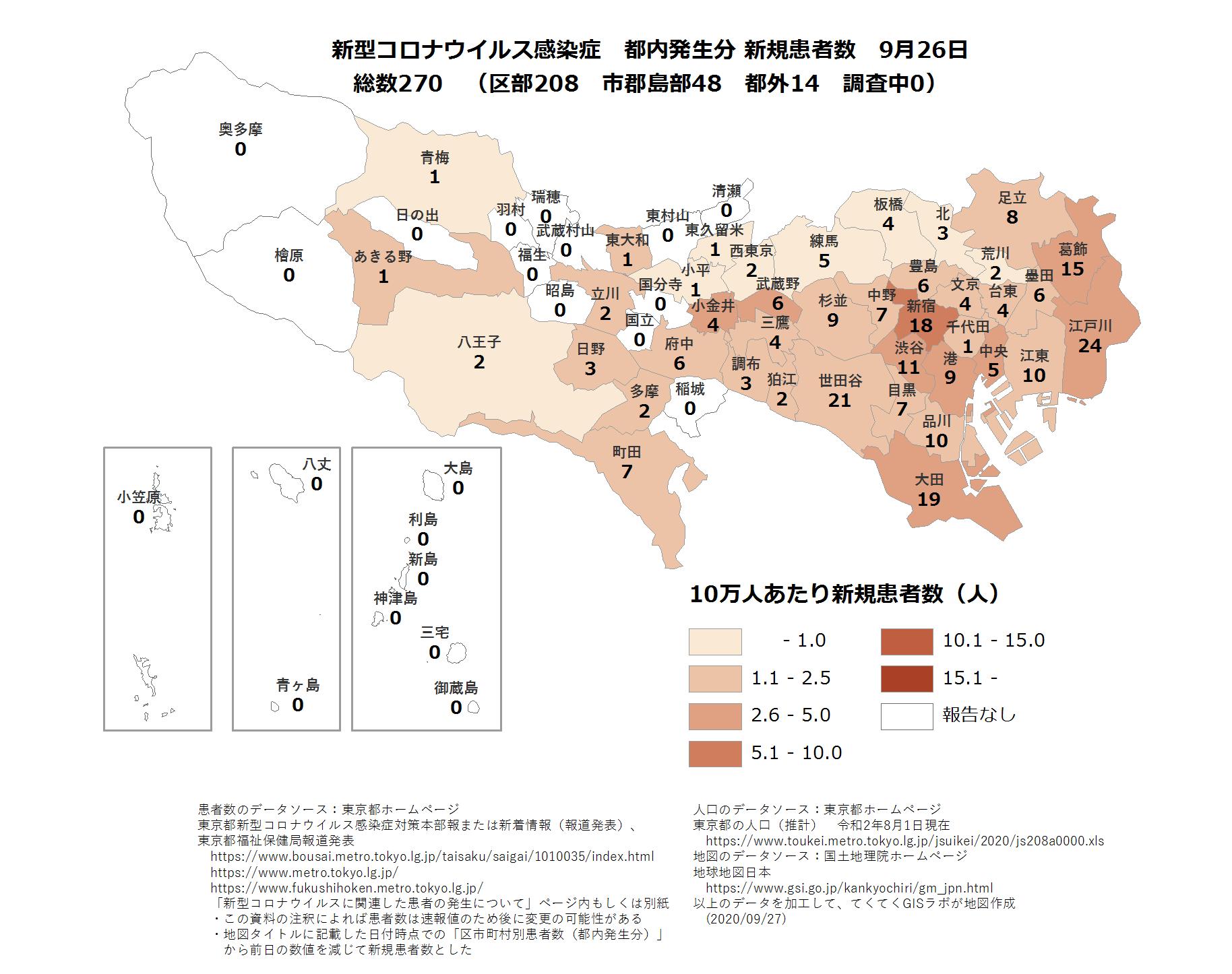 市区町村ごと新規患者数9月26日東京