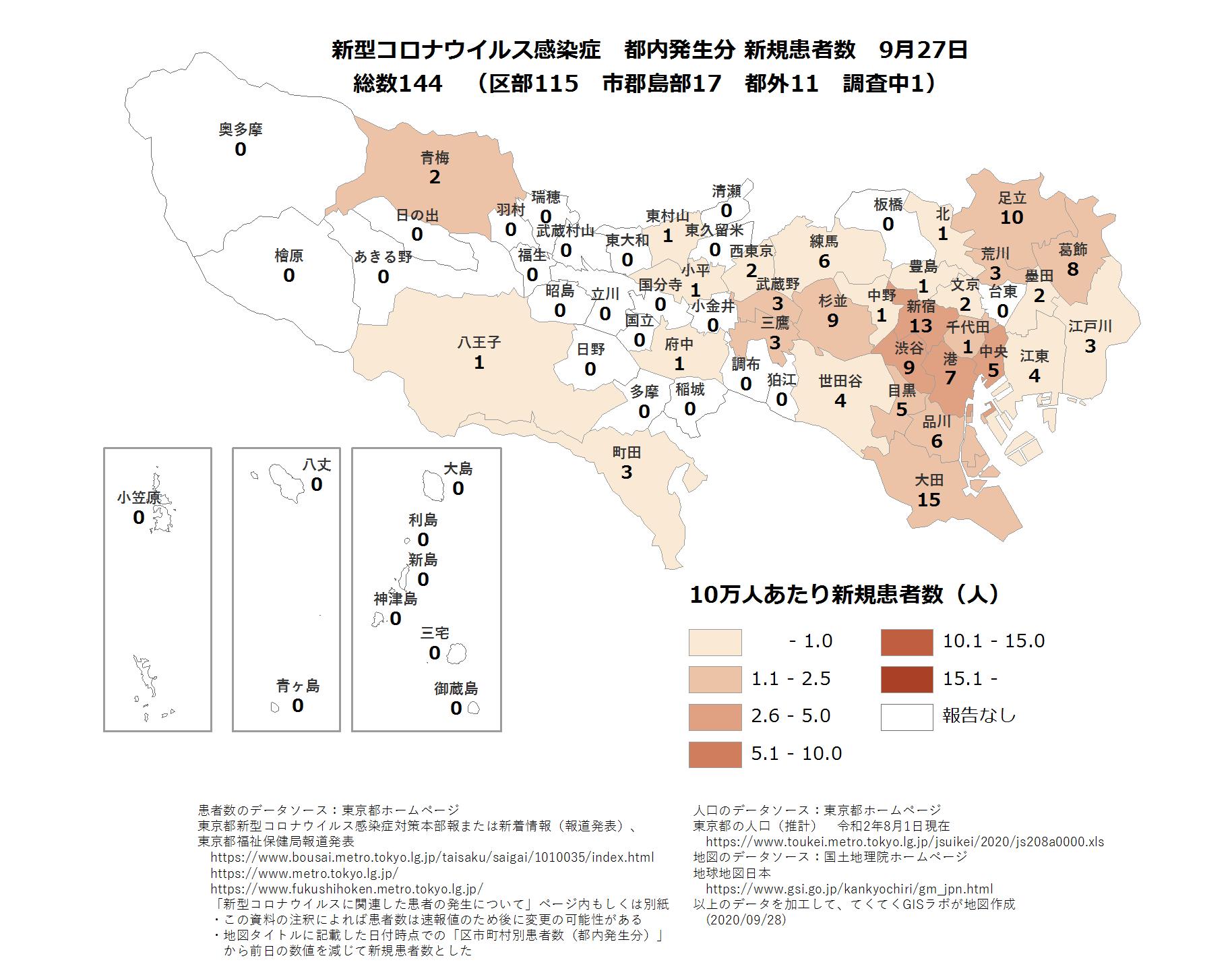 市区町村ごと新規患者数9月27日東京