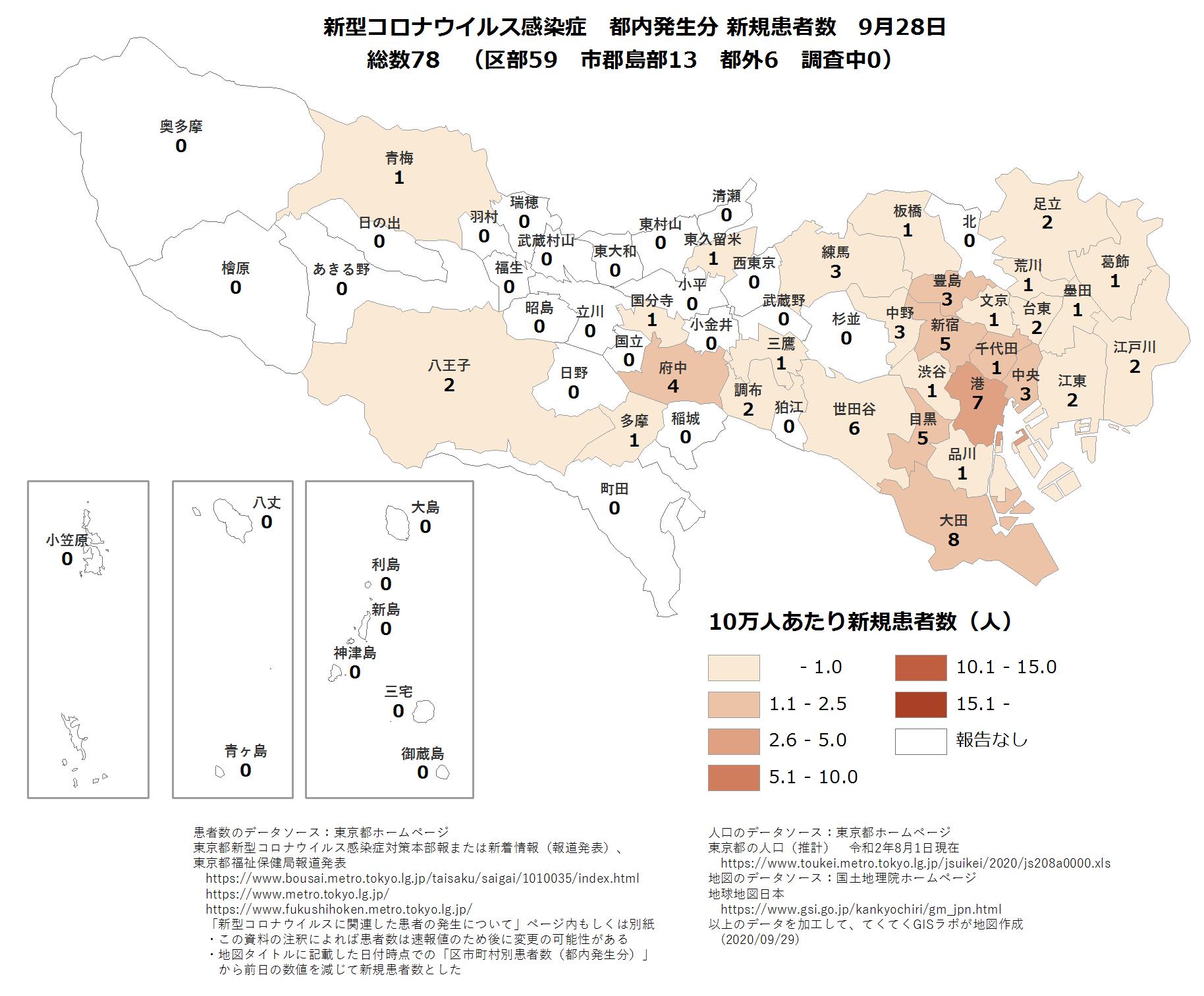 市区町村ごと新規患者数9月28日東京