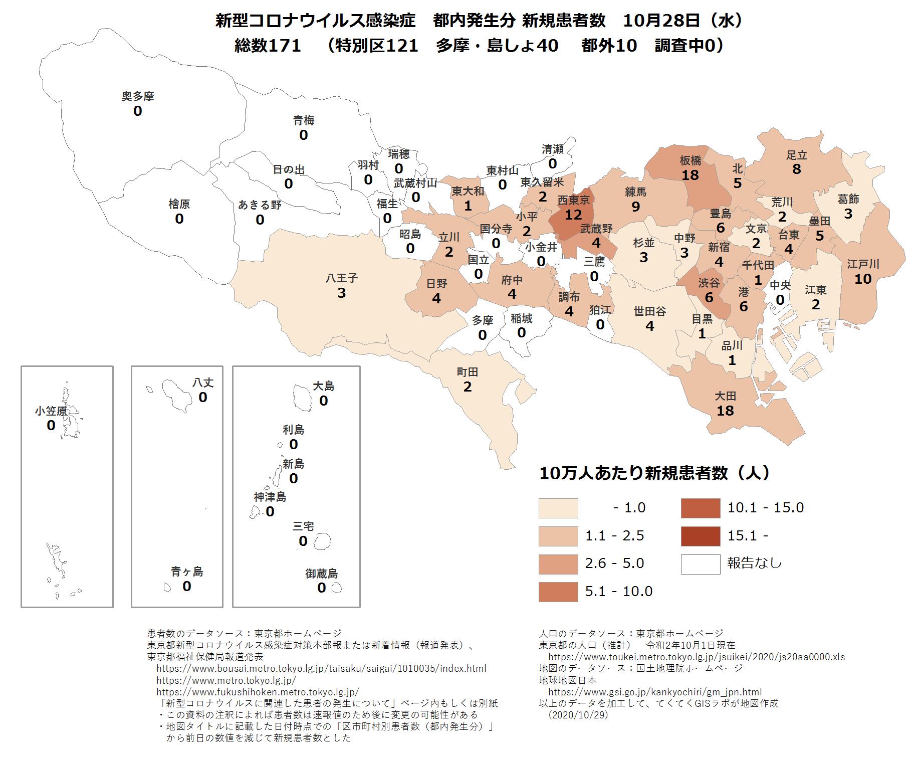 市区町村ごと新規患者数10月28日東京