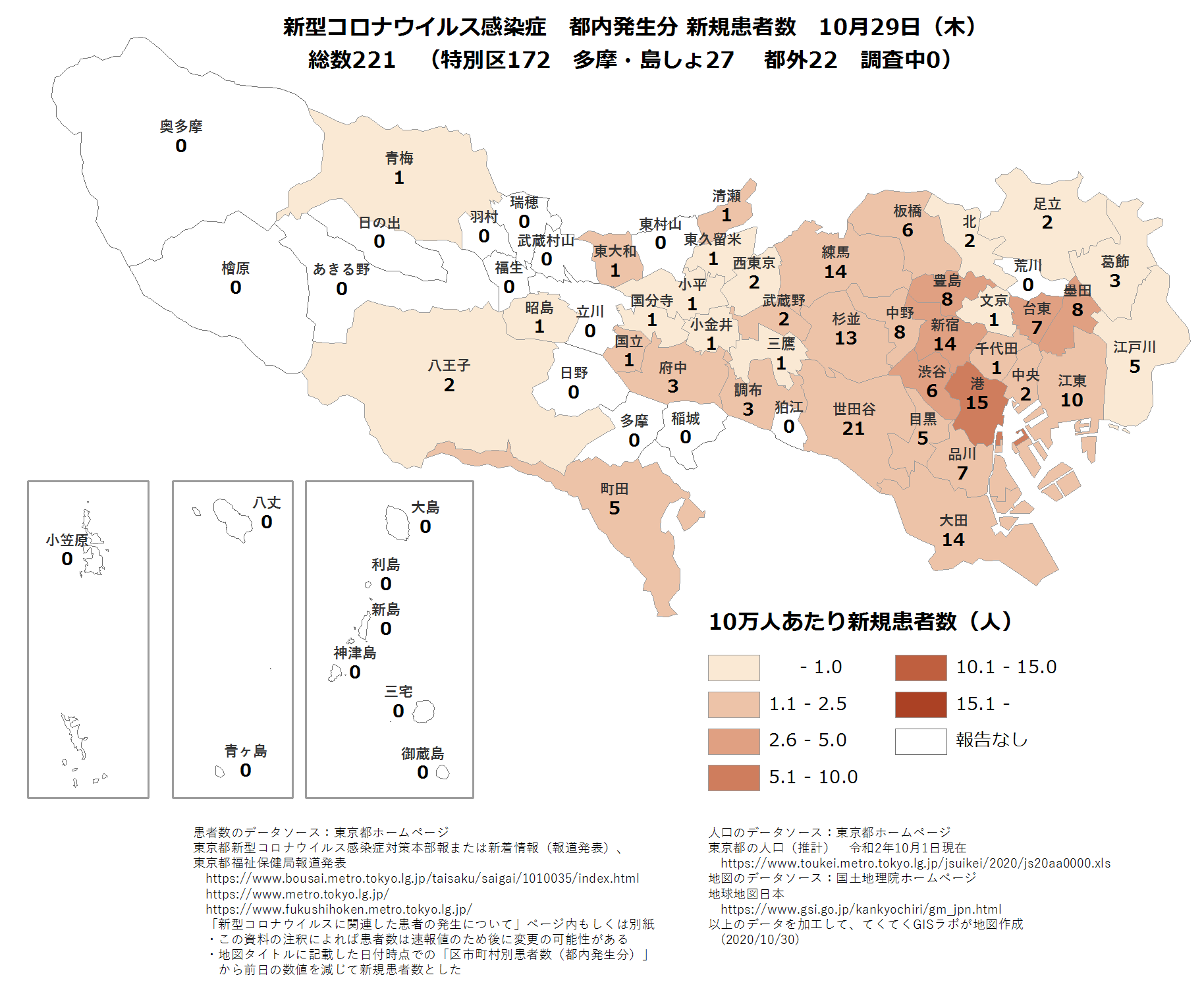 市区町村ごと新規患者数10月29日日東京