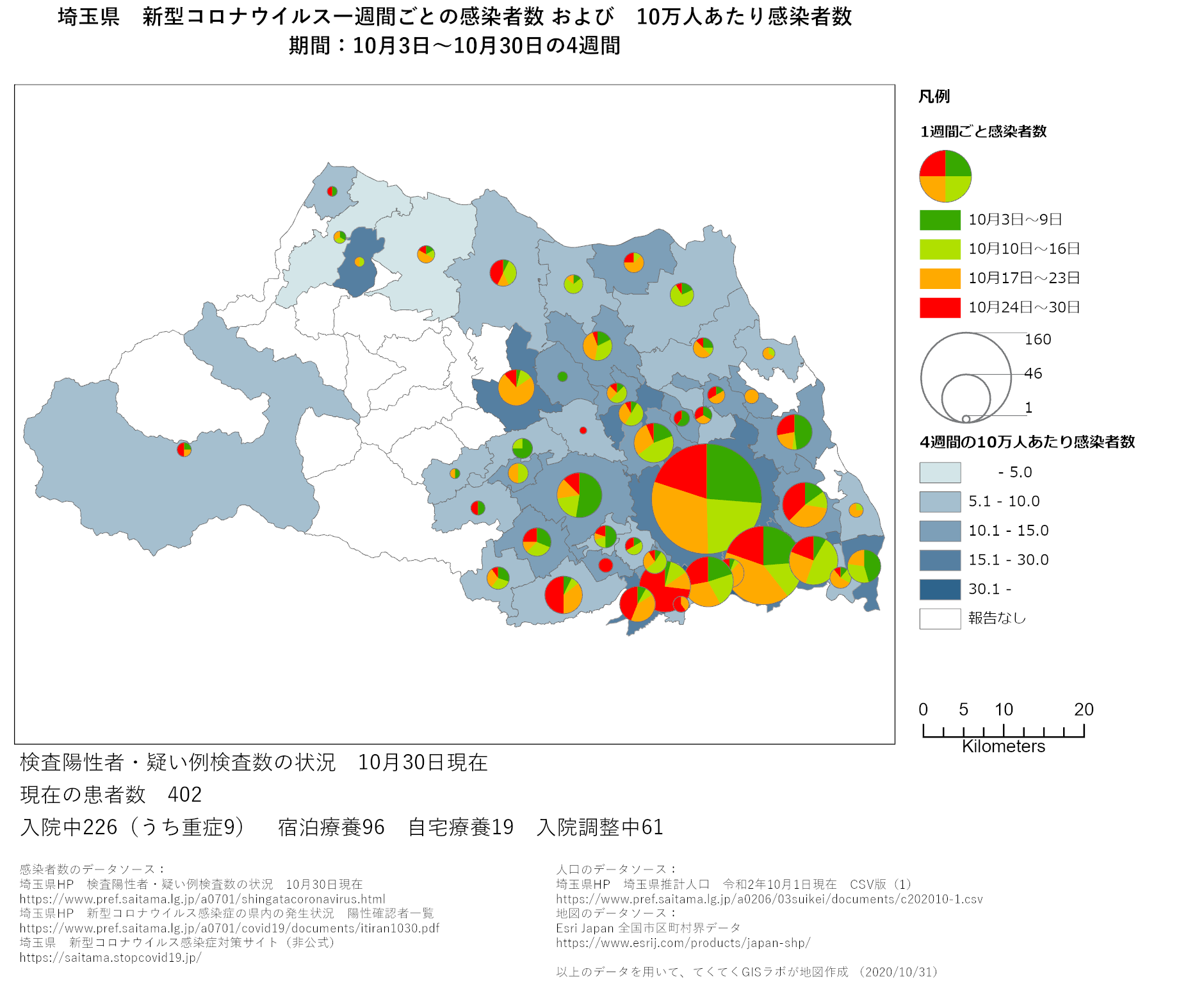 1週間ごと感染者数、埼玉県、10月3日〜10月30日