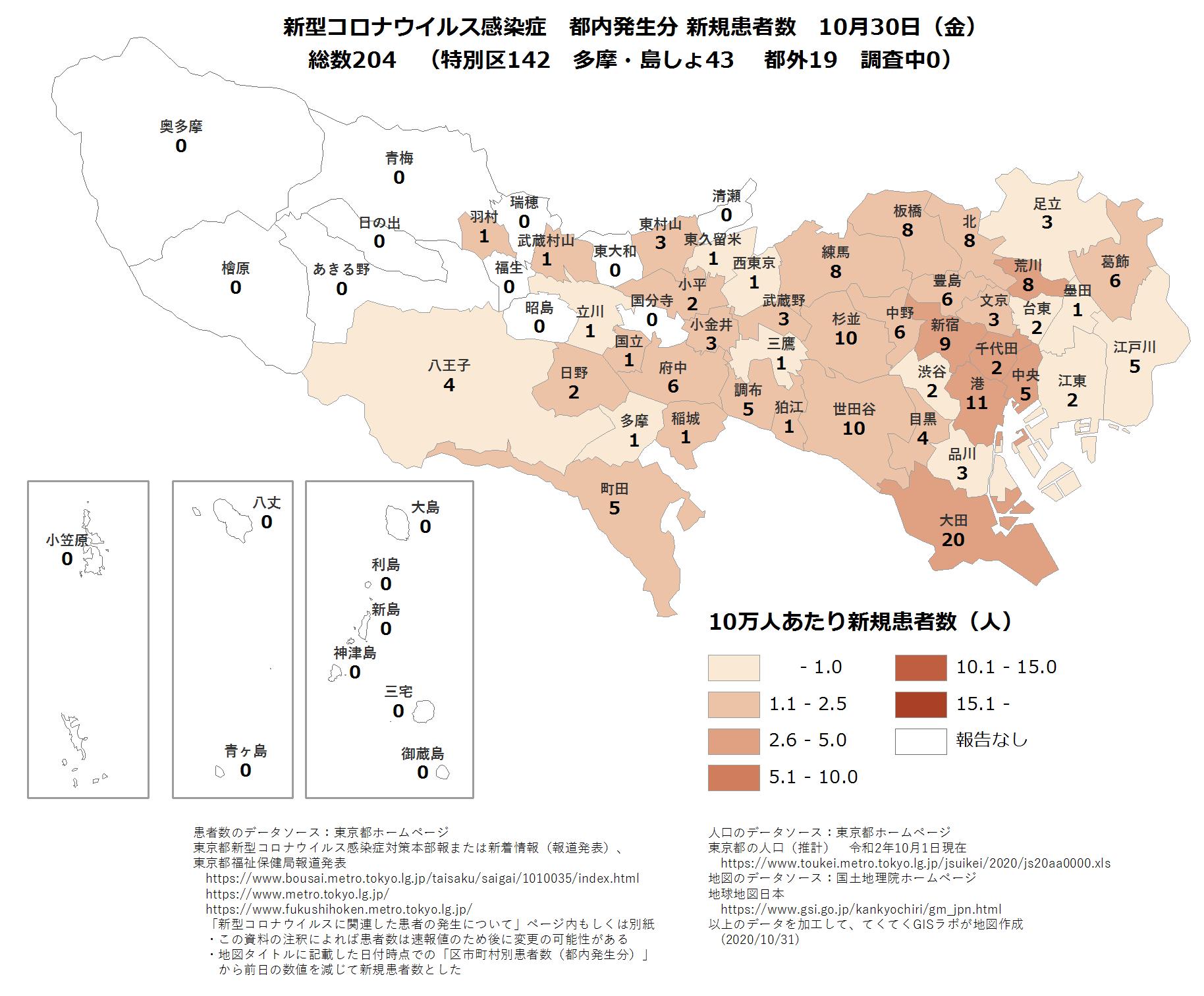 市区町村ごと新規患者数10月30日東京