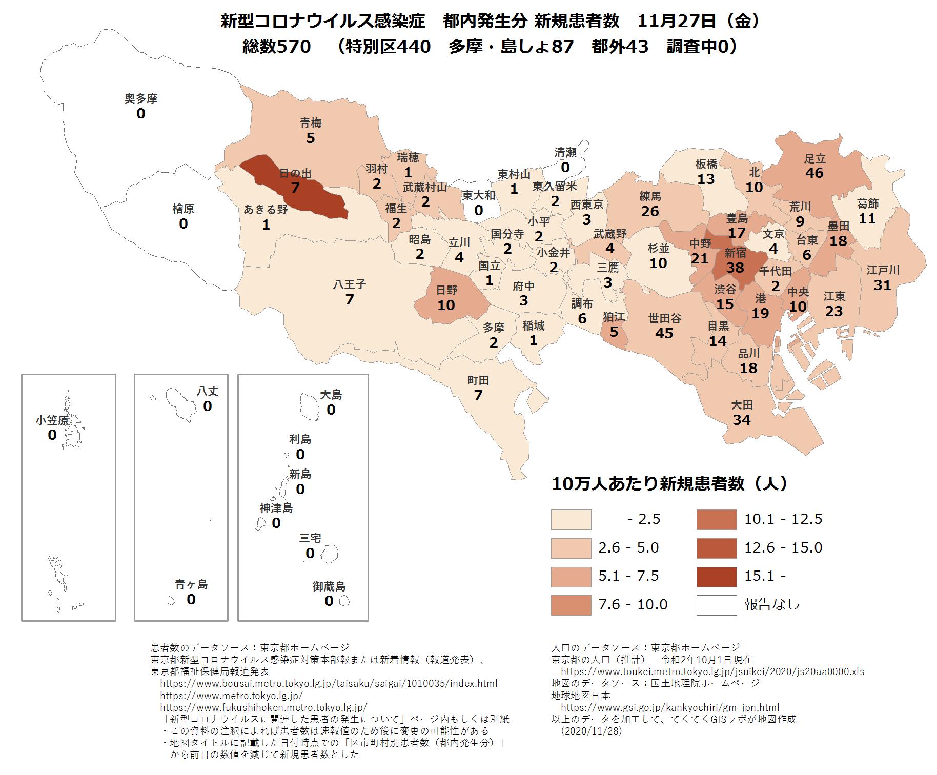 市区町村ごと新規患者数11月27日東京