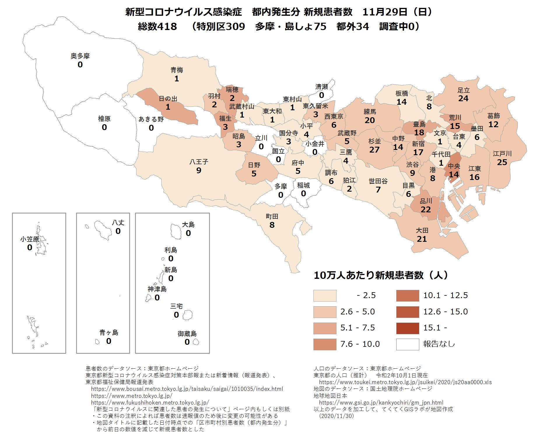 市区町村ごと新規患者数11月29日東京