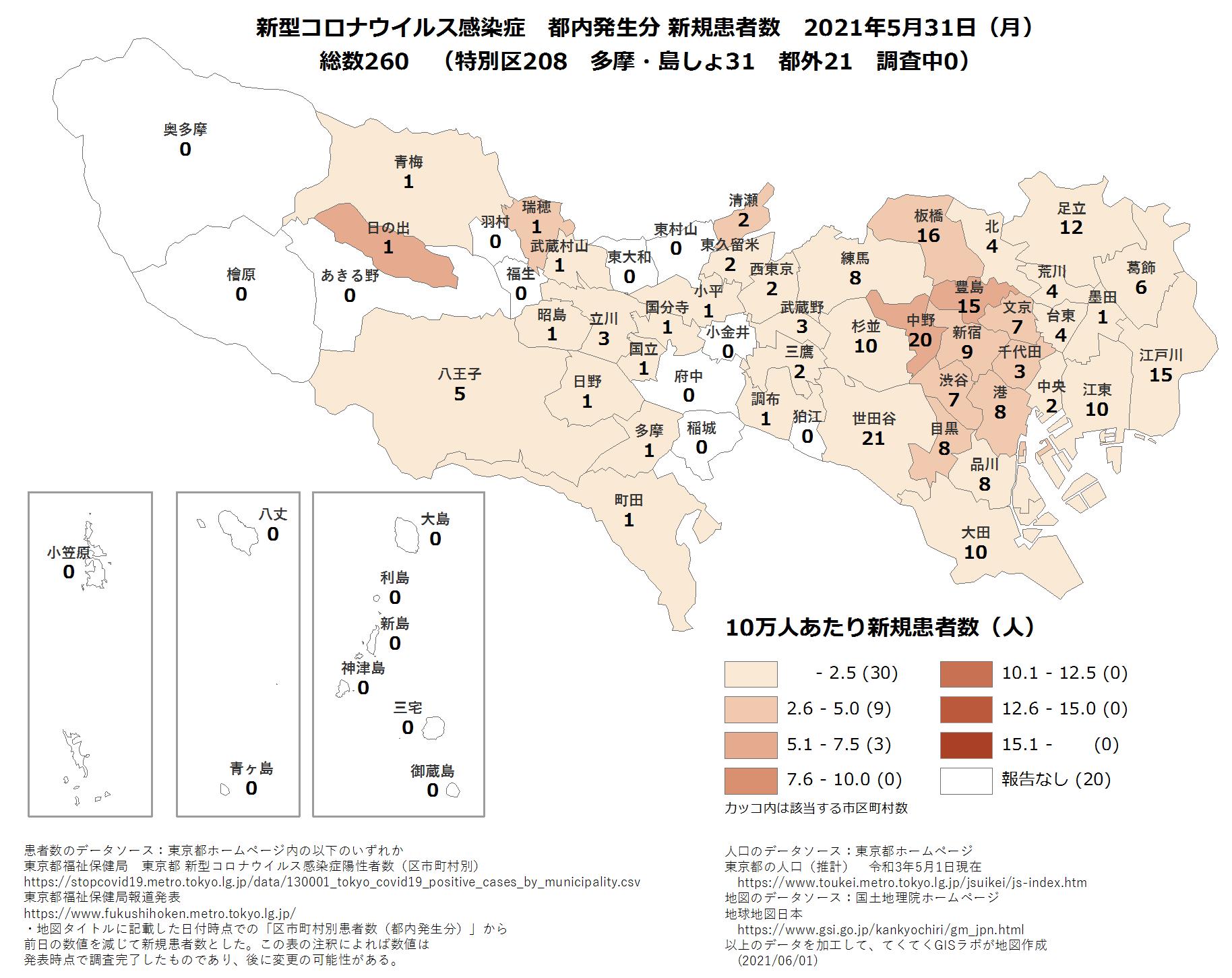 新規患者数、5月31日、東京