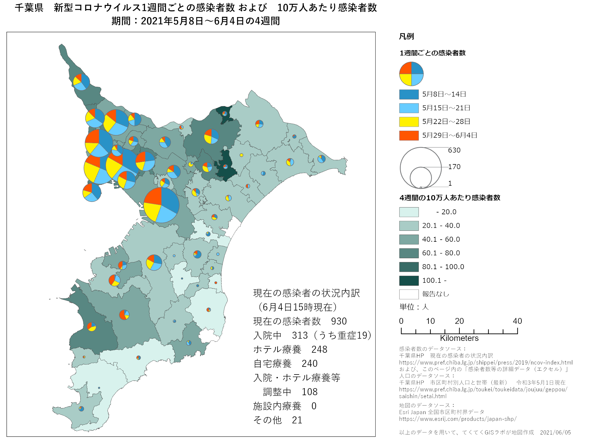 1週間ごと感染者数、千葉県、5月8日〜6月4日