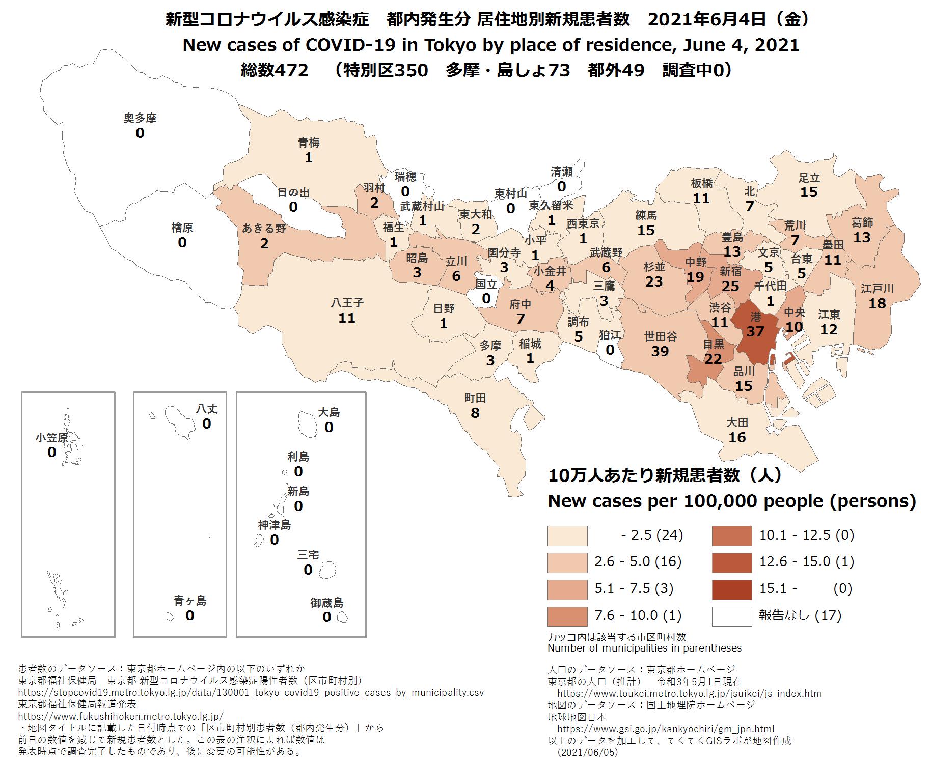 新規患者数、6月4日、東京
