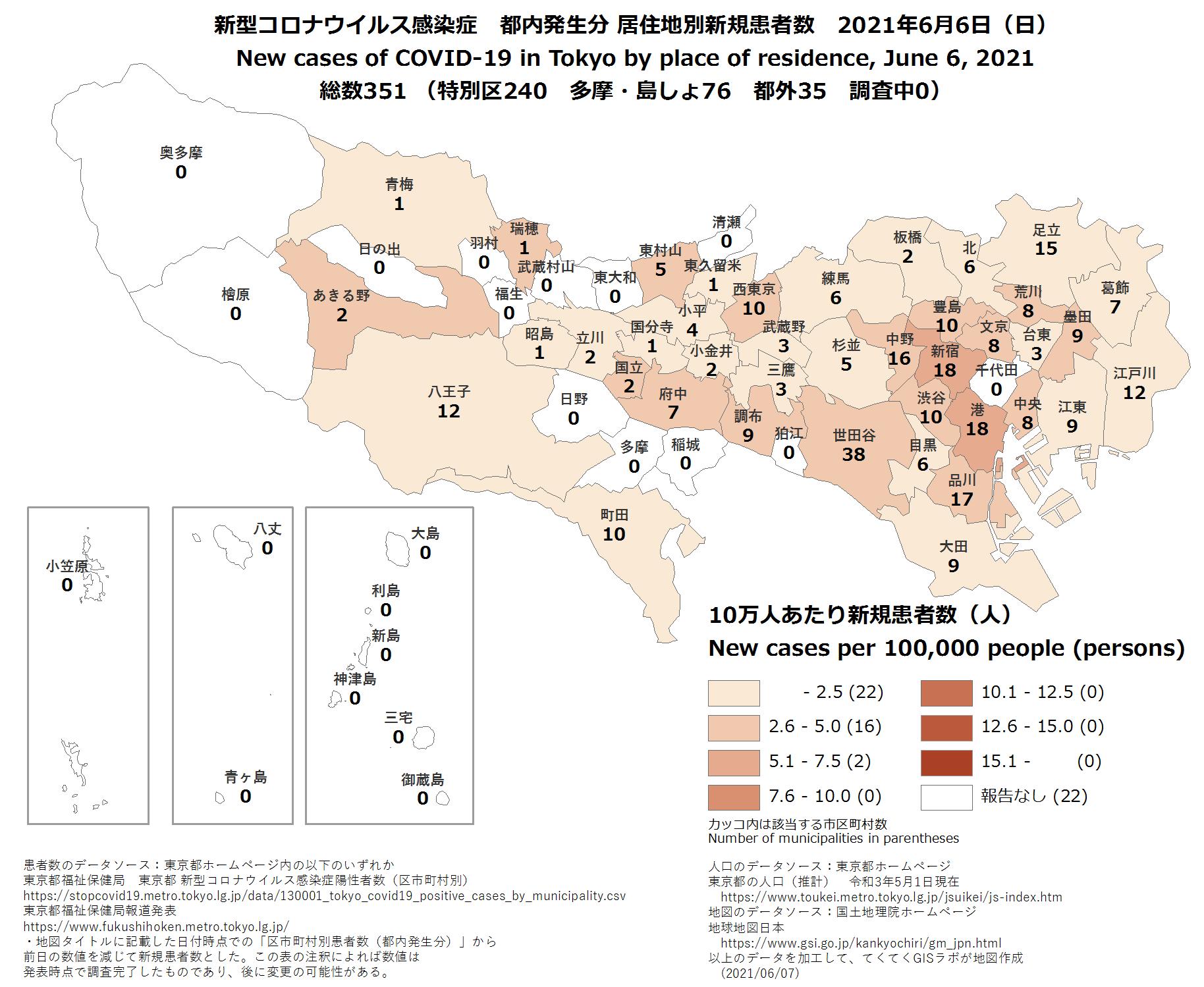 新規患者数、6月6日、東京