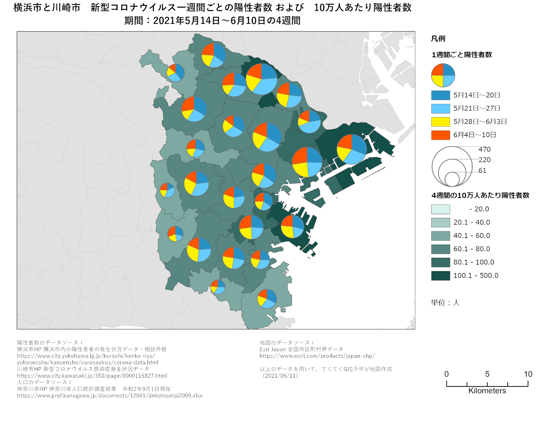 1週間ごと感染者数、神奈川県、5月14日〜6月10日