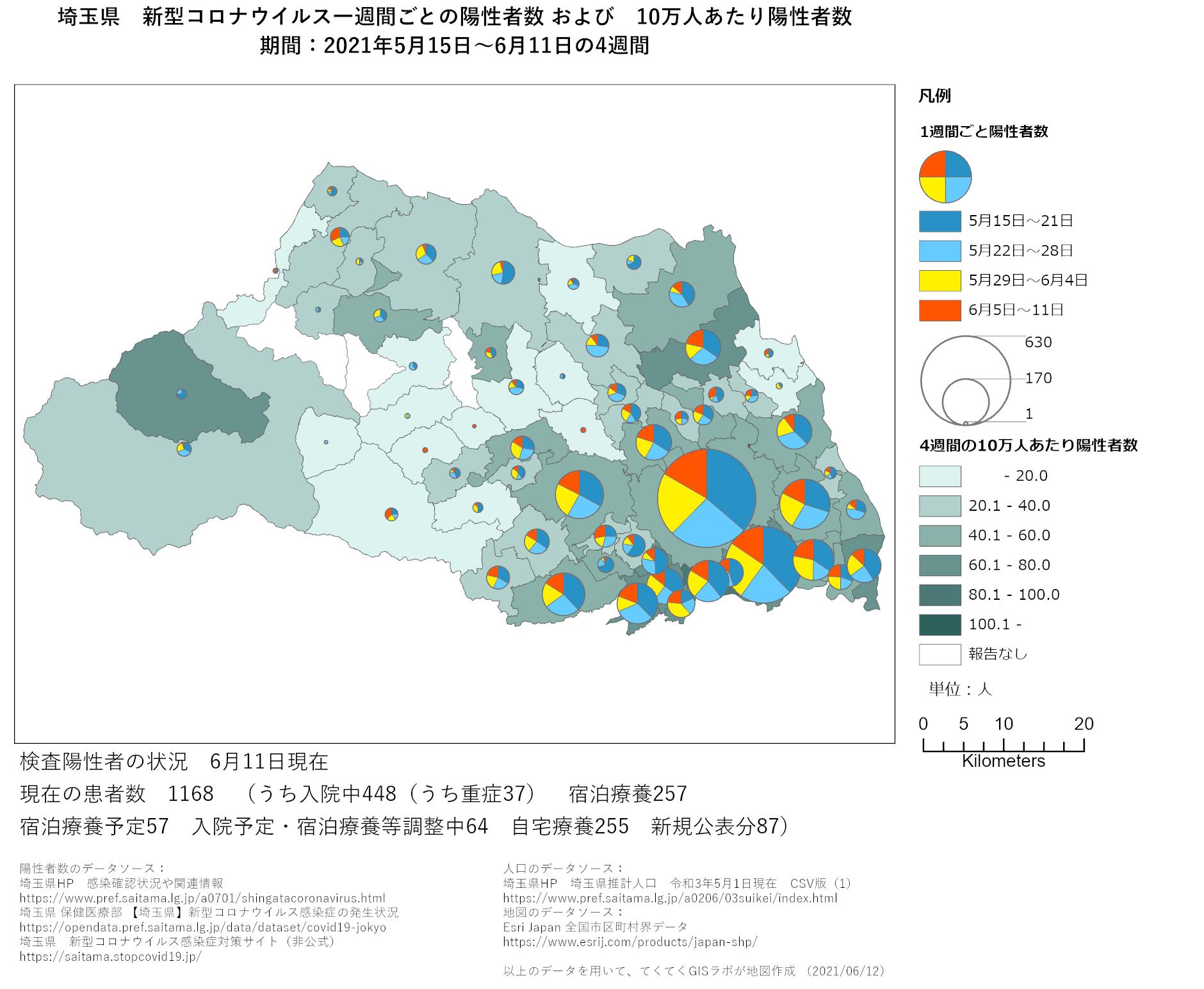 1週間ごと感染者数、埼玉県、5月15日〜6月11日