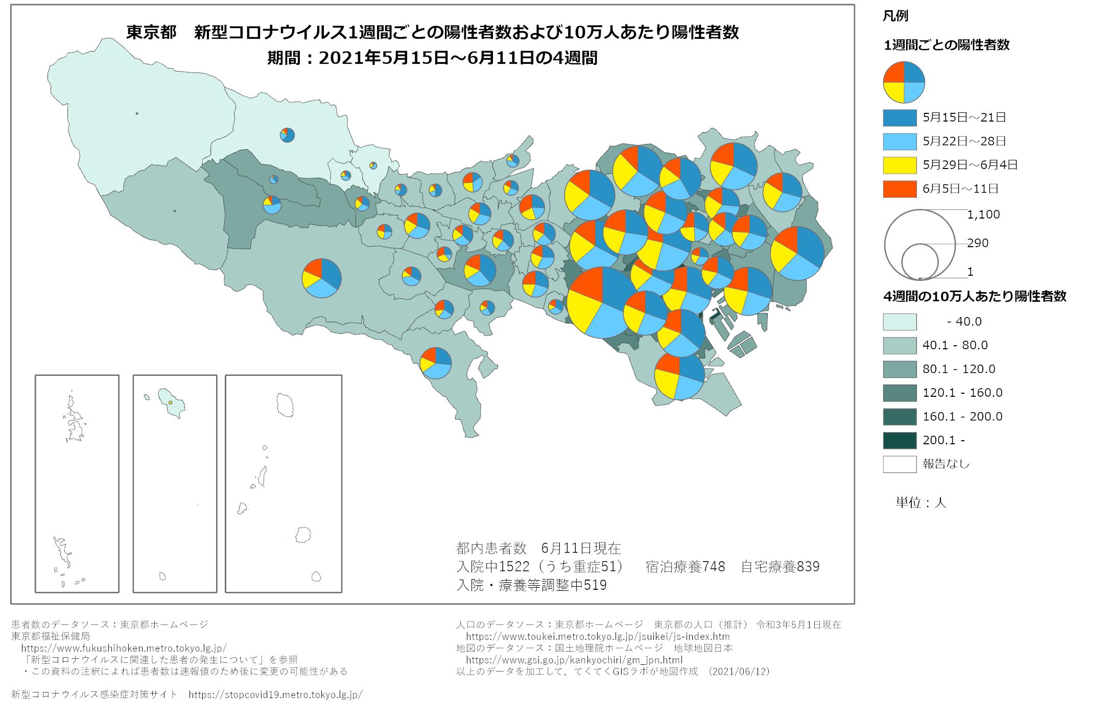 1週間ごと感染者数、東京都、5月15日〜6月11日