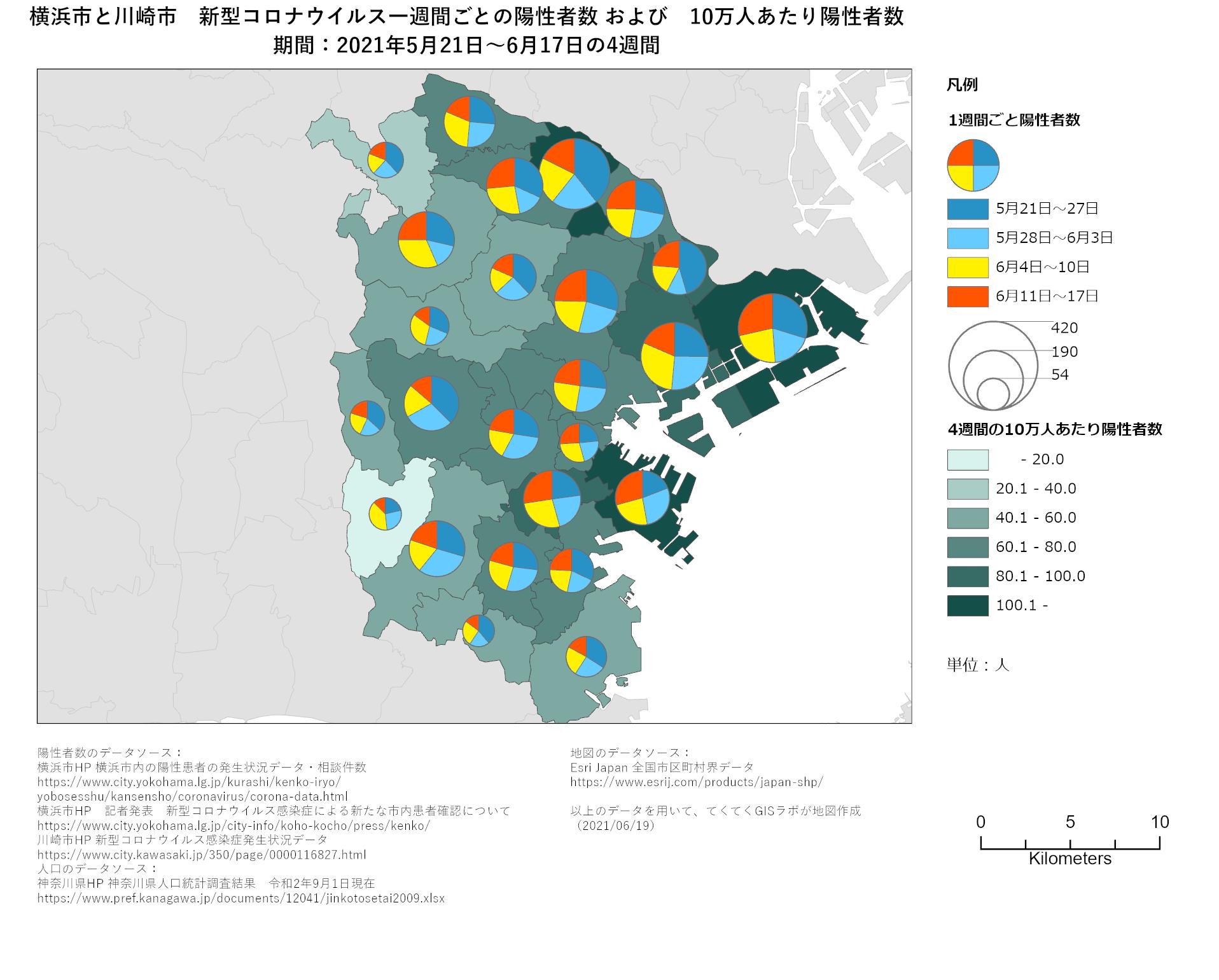 1週間ごと感染者数、神奈川県、5月21日〜6月17日