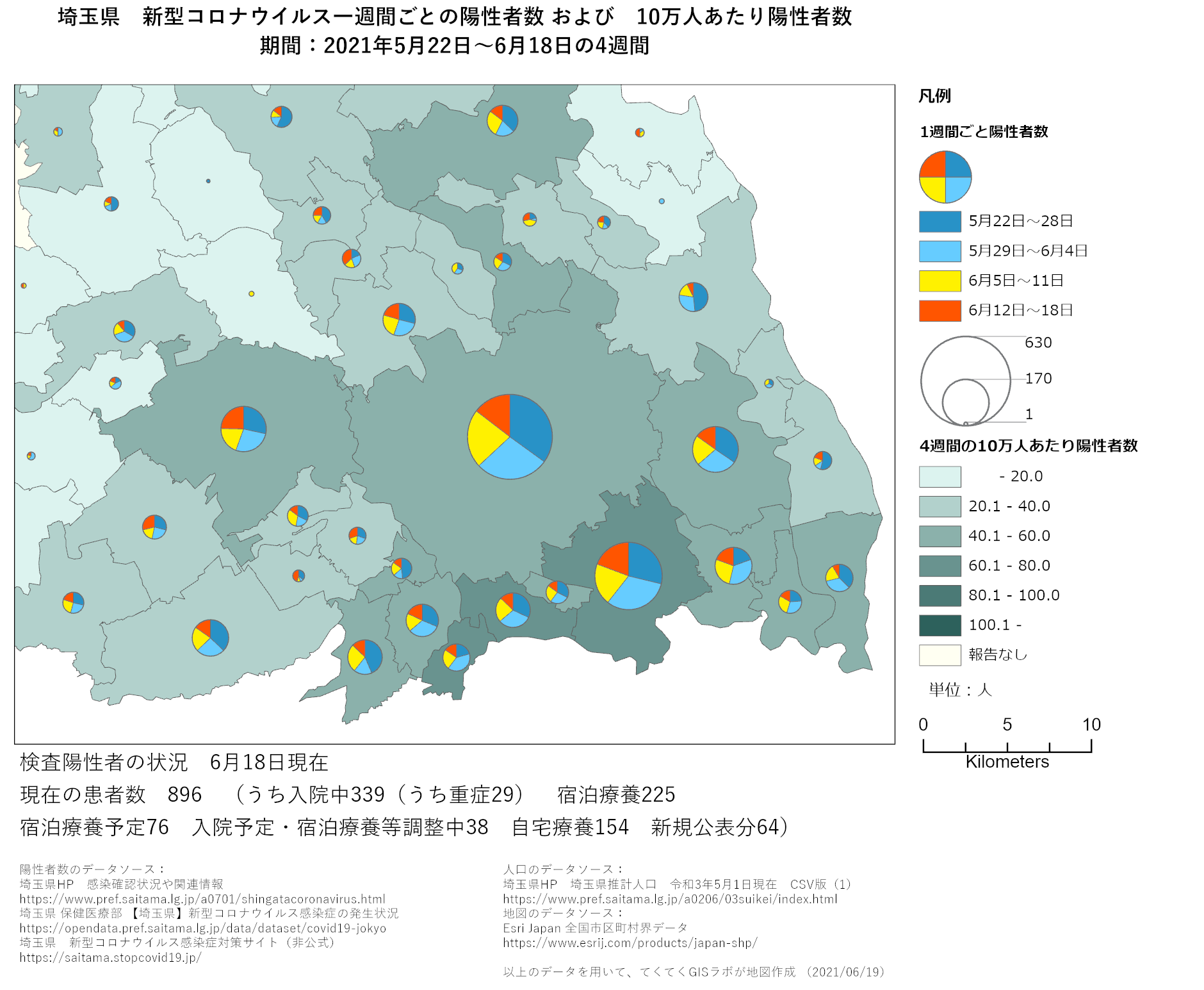 1週間ごと感染者数、埼玉県、5月22日〜6月18日