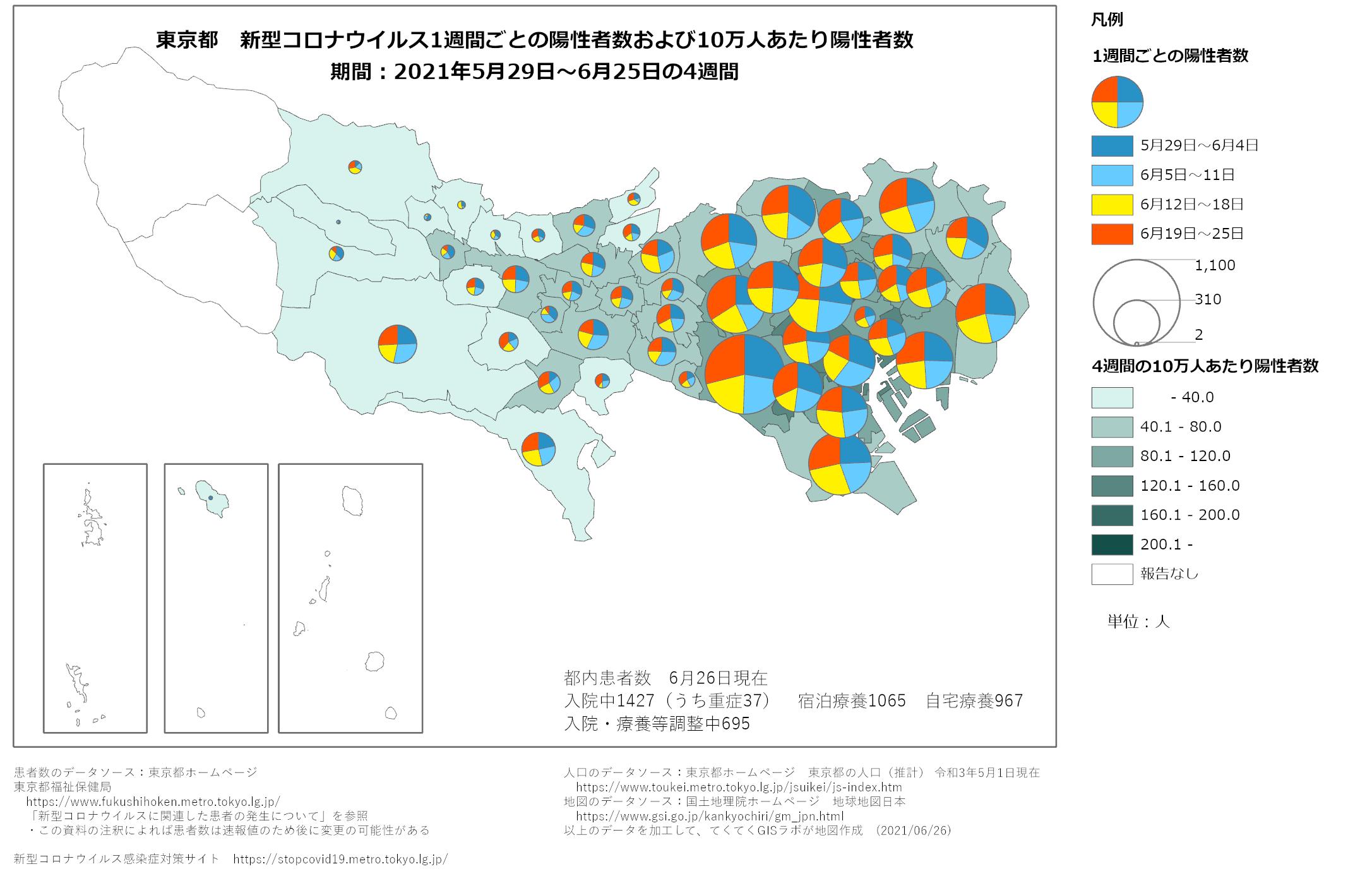 1週間ごと感染者数、東京都、5月29日〜6月25日