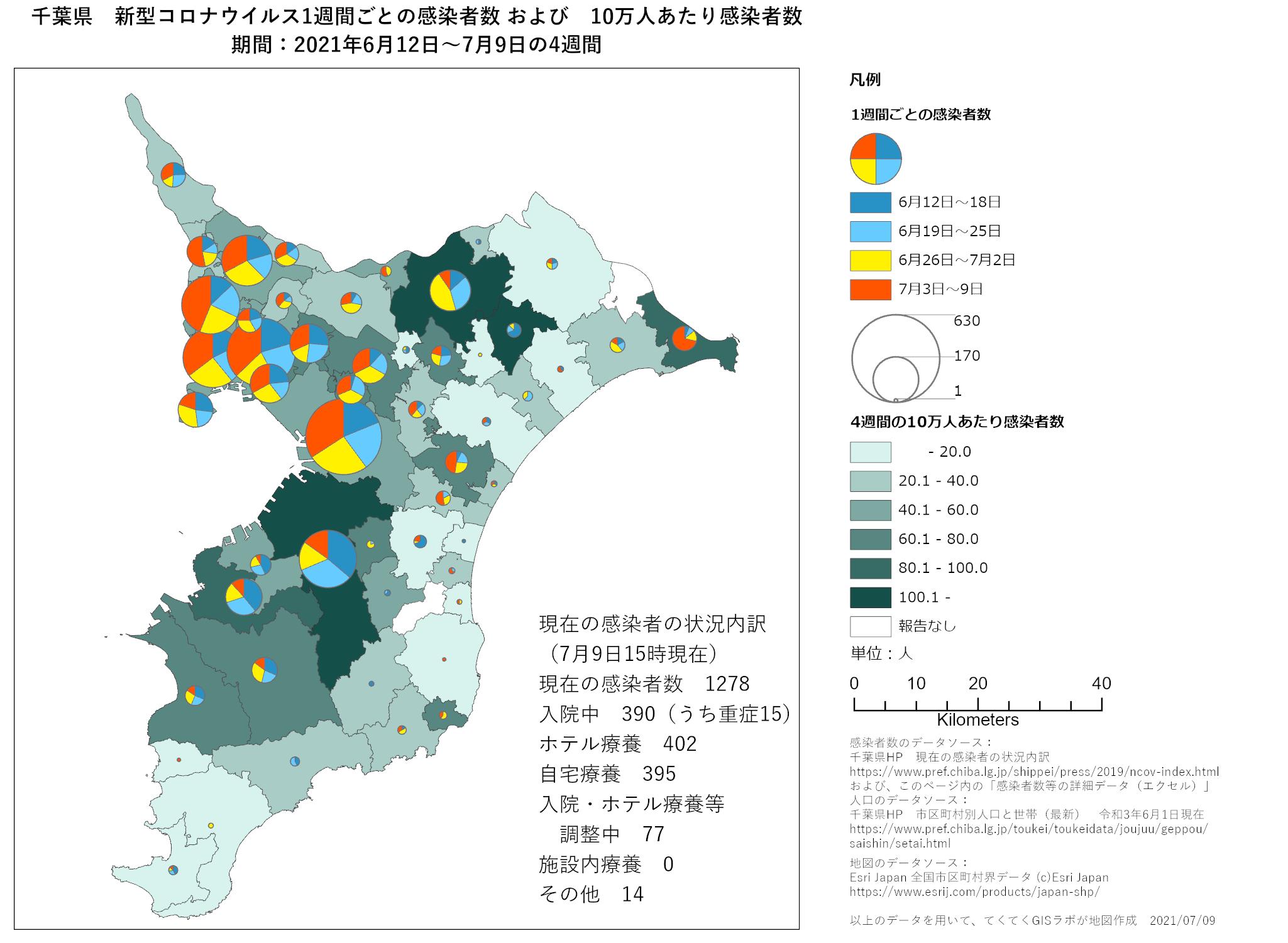 1週間ごと感染者数、千葉県、6月12日〜7月9日