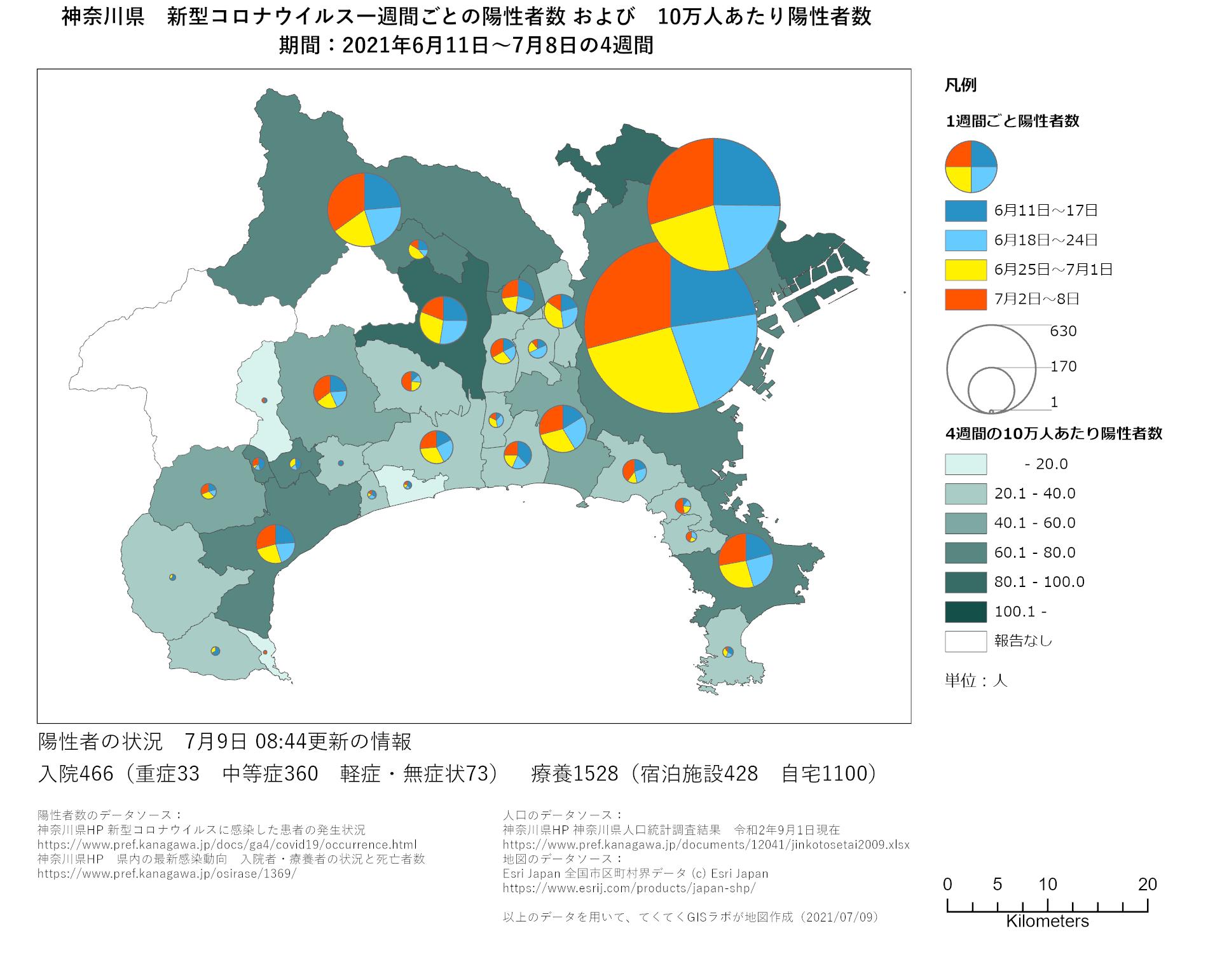 1週間ごと感染者数、神奈川県、6月11日〜7月8日