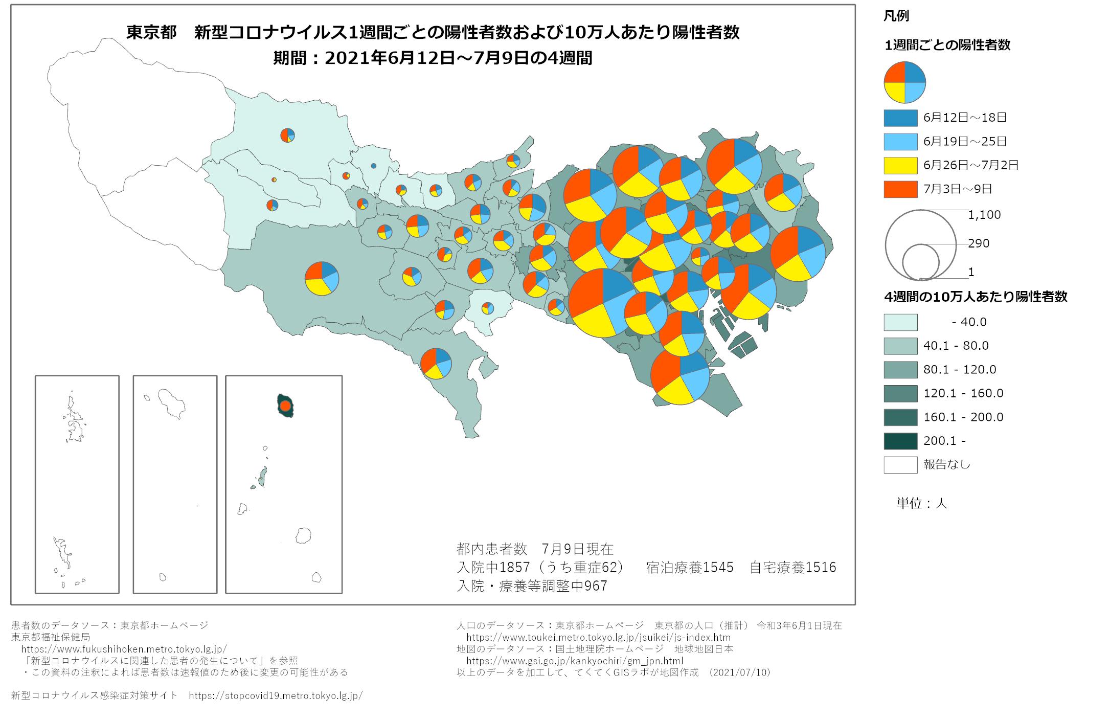 1週間ごと感染者数、東京都、6月12日〜7月9日