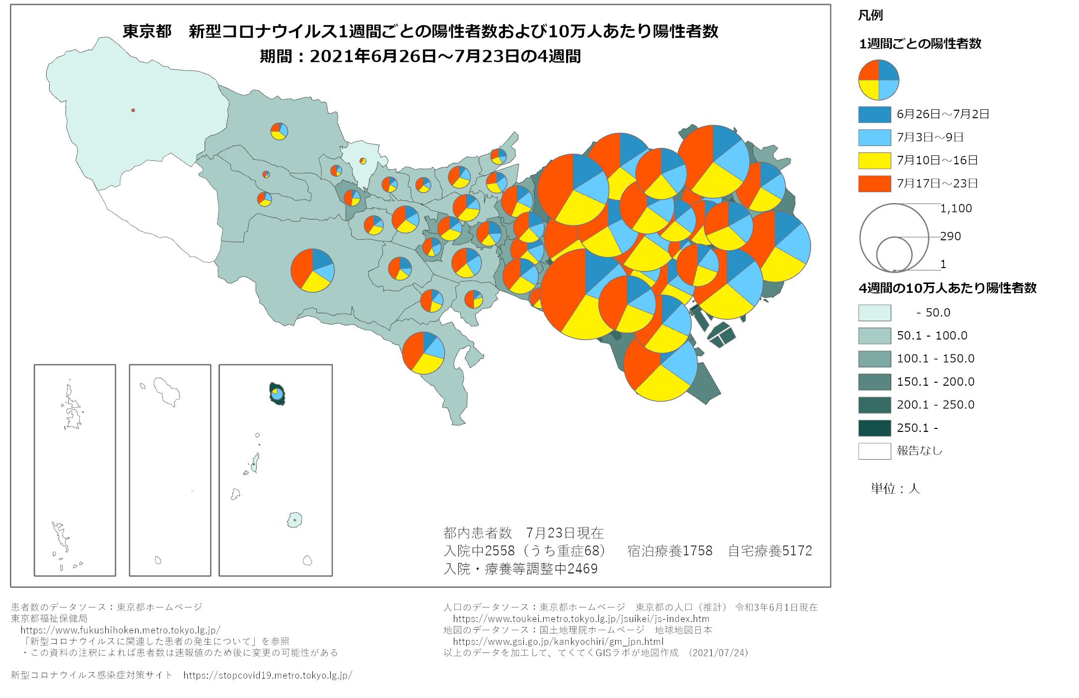 1週間ごと感染者数、東京都、6月26日〜7月23日