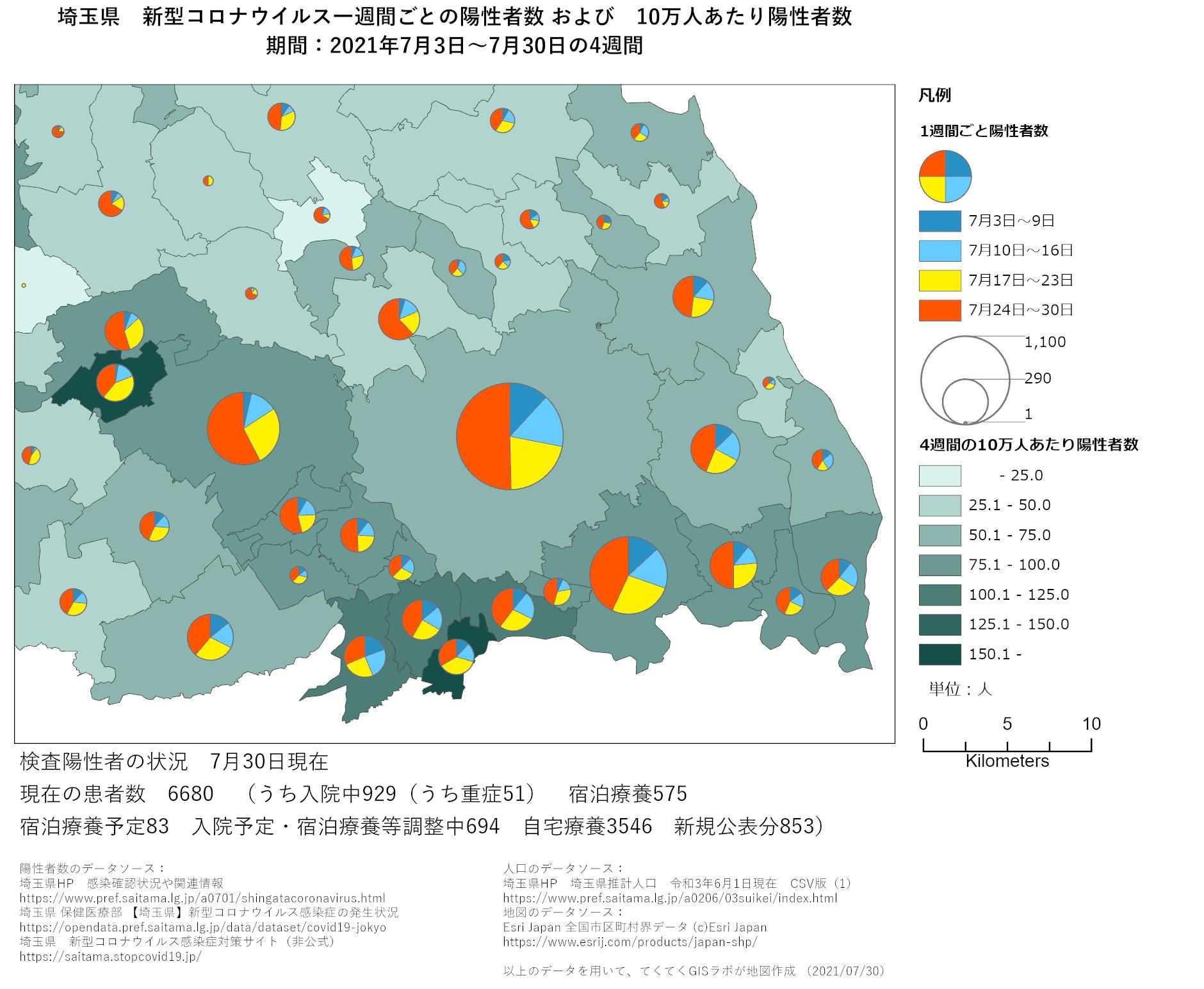 1週間ごと感染者数、埼玉県、7月3日〜7月30日