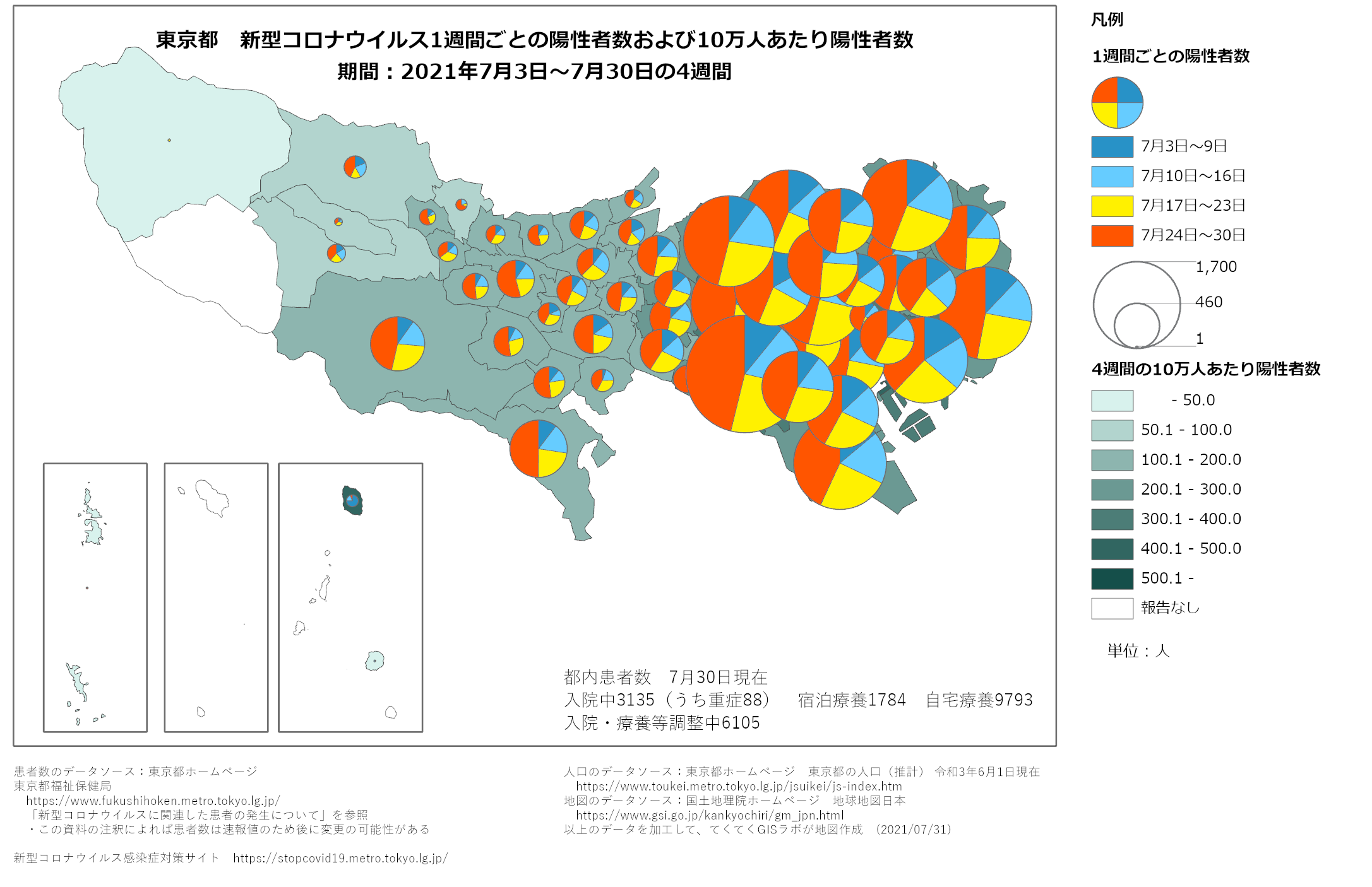1週間ごと感染者数、東京都、7月3日〜7月30日