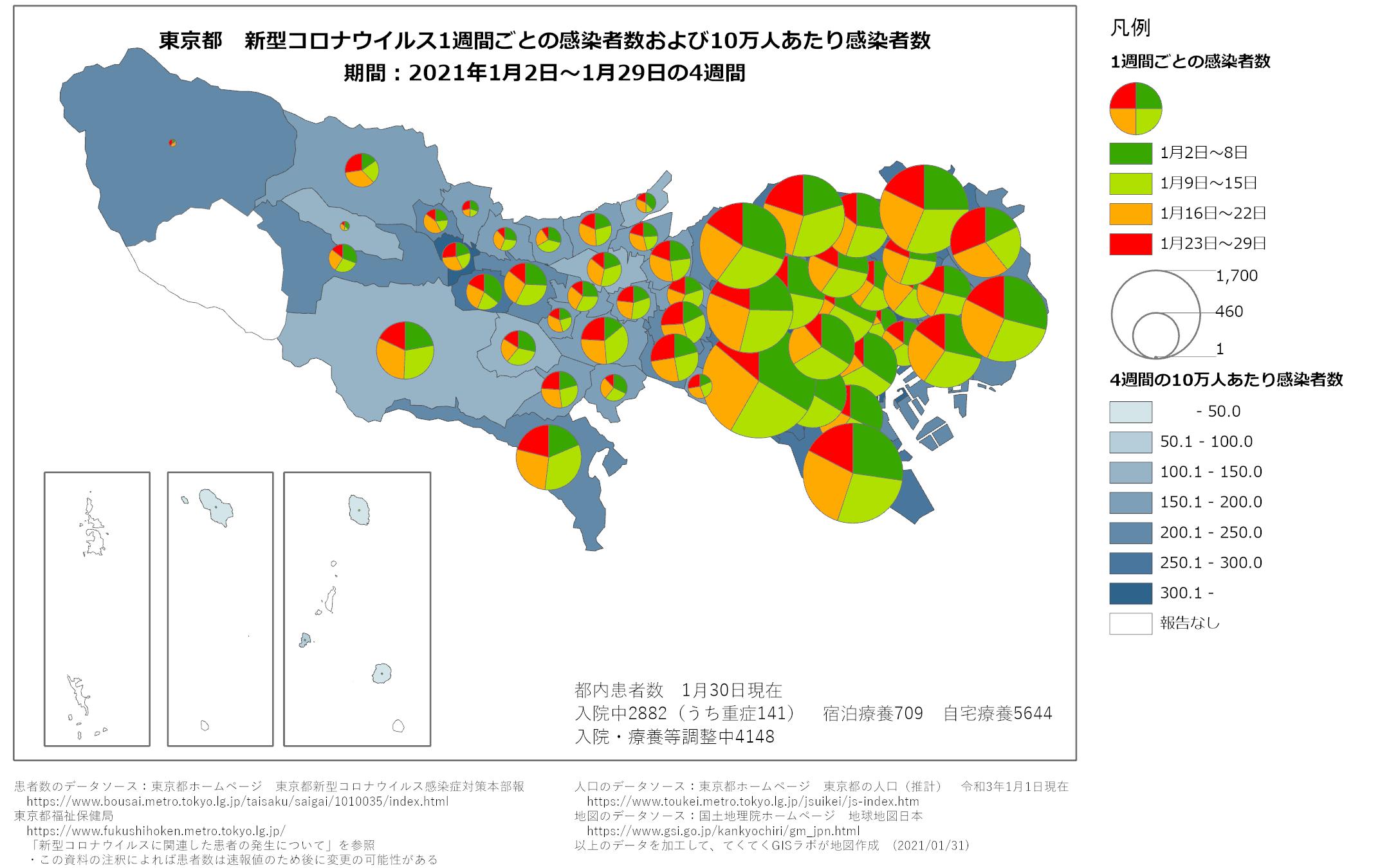 1週間ごと感染者数、東京都、1月2日〜1月29日