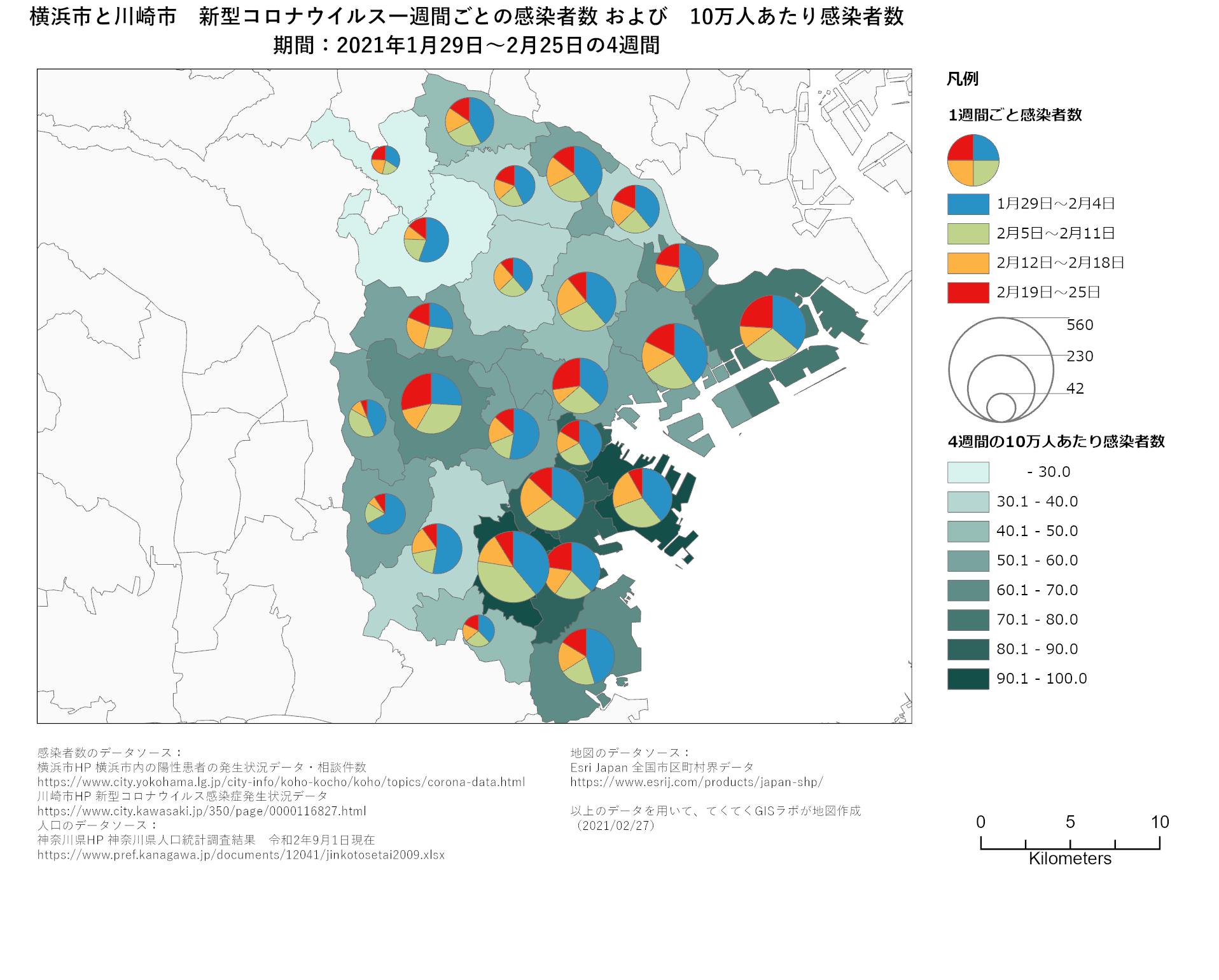 1週間ごと感染者数、神奈川県、1月29日〜2月25日