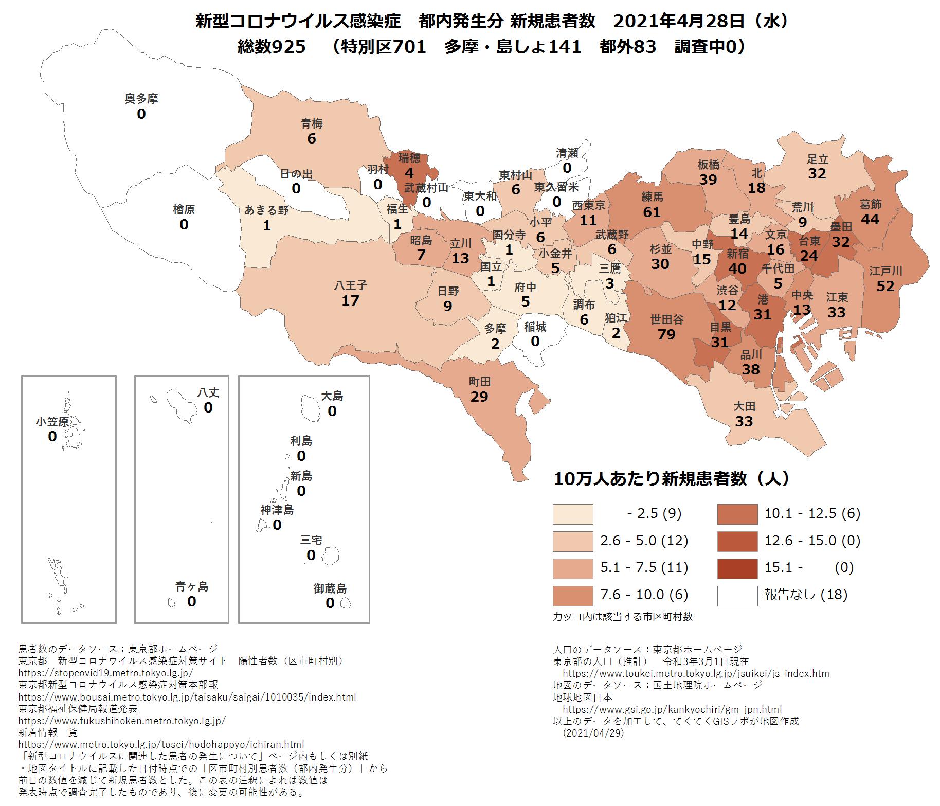 新規患者数、4月28日、東京