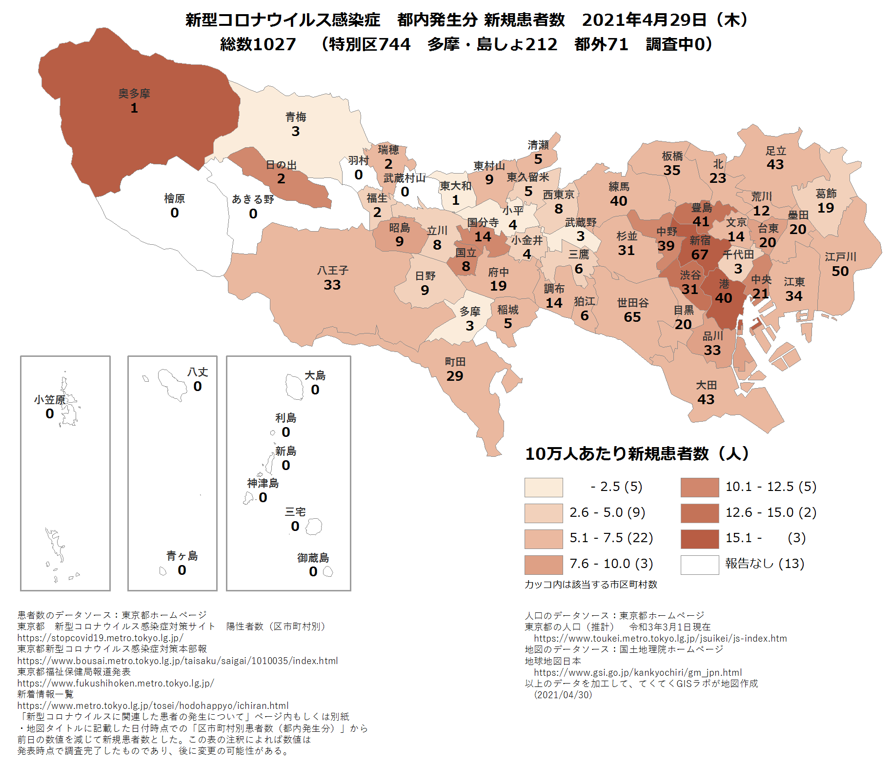 新規患者数、4月29日、東京